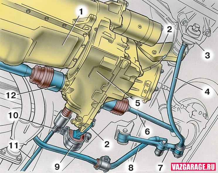 прозрачное правило: двигателя