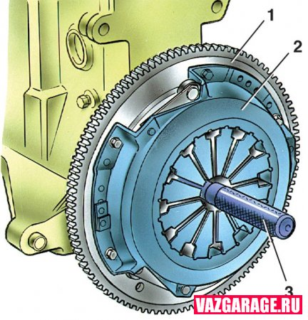 Как заменить сцепление на ВАЗ 2115